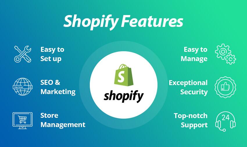 best headless cms, best cms , best content management system, top cms platforms , cms cheat sheet