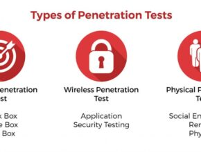 type-penetration-testing